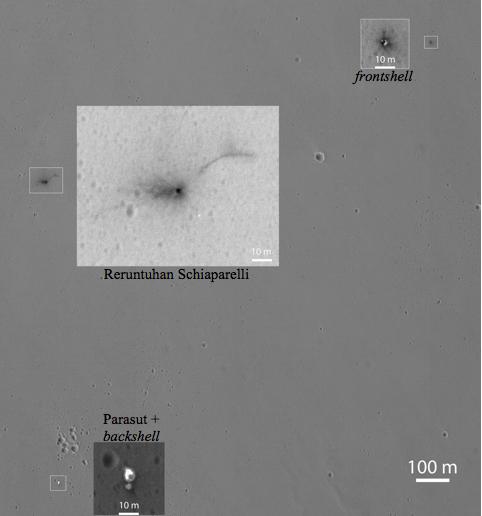 Gambar 5. Citra satelit MRO beresolusi tinggi yang diambil pada 26 Oktober 2016 TU untuk kawasan sekitar koordinat 2,07 LS 6,21 BB di Mars. Nampak jejak kawah di lokasi jatuhnya pendarat Schiaparelli. Sekitar 1 km di selatan terdapat jejak parasut supersonik dan backshell. Sementara sekitar 1 km ke timur laut terdapat jejak frontshell. Sumber: NASA, 2016.