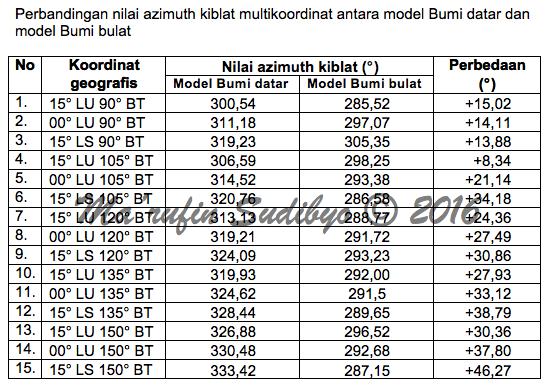 fe-tabel1_perbandingan-aq