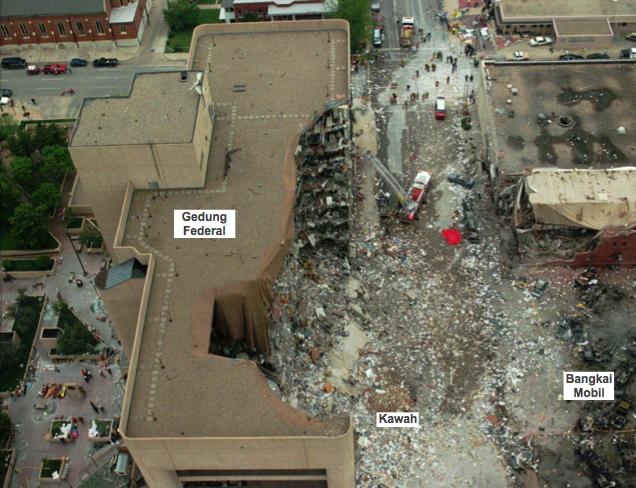 Gambar 2. Panorama pasca ledakan Oklahoma (Amerika Serikat) 19 April 1995 TU. Nampak kawah yang tercipta saat peledak rakitan berbasis pupuk dan minyak dengan kandungan energi setara 1,8 ton TNT didetonasikan. Hempasan gelombang kejut membuat sebagian gedung federal ambruk dan menelan banyak korban jiwa. Sumber: Associated Press, 1995.
