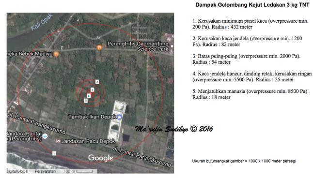 Gambar 5. Dampak gelombang kejut ledakan TATP 3 kg yang dipilih untuk lima overpressure dengan dampak tertentu. Titik ledakan hipotetik ini diasumsikan berada di satu titik di sebelah utara landasan pacu FASI di kawasan pantai Parangtritis, Bantul (DI Yogyakarta). Sumber: Sudibyo, 2016.