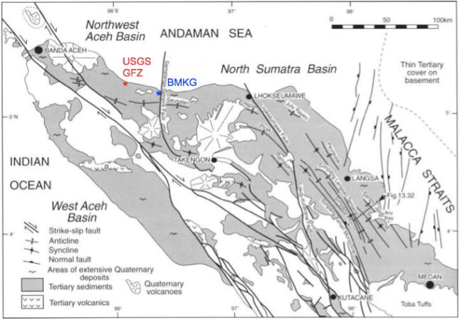 Gambar 1. Lokasi episentrum Gempa Pidie Jaya 2016 menurut rilis awal BMKG serta USGS dan GFZ dalam peta struktur pulau Sumatra bagian utara. Sumber: Barber & Crow, 2005 dengan penambahan oleh Sudibyo, 2016.