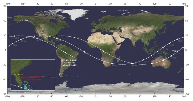 Gambar 3. Peta lintasan <em>upperstage Falcon Heavy</em> beserta <em>Tesla Roadster</em> dan <em>Starman</em>) kala masih menempati orbit parkir pada 7 Februari 2018 antara pukul 04:15 hingga 09:30 WIB. Pada lintasannya yang kedua, mereka sempat lewat di atas Indonesia tepatnya di antara pukul 08:00 WIB hingga 08:30 WIB pada ketinggian antara 6.200 hingga 6.350 km dpl. Sumber: Marco Langbroek, 2018.
